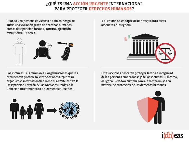 ¿Qué es una acción urgente internacional para proteger Derechos Humanos?