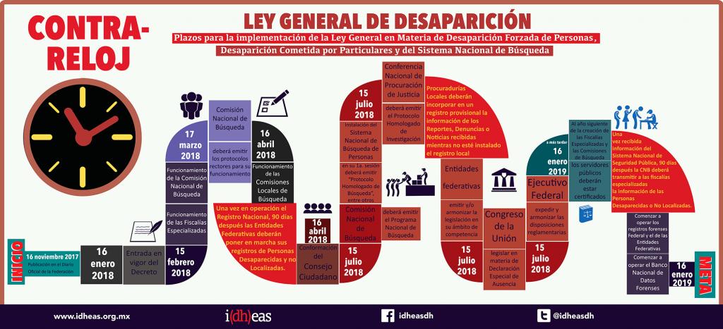 Ley General de Desaparición contra reloj